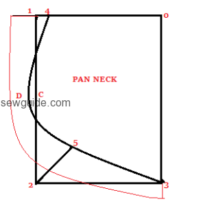 how to make a neckline