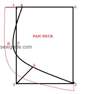 how to make a neckline