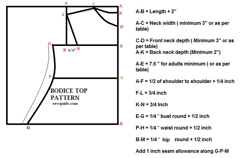 A basic {BODICE} pattern - Sew Guide