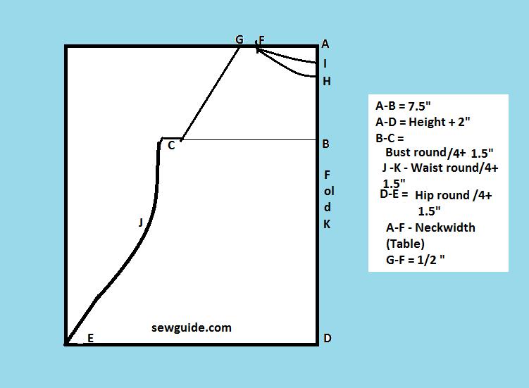 ragalan-bodice-pattern