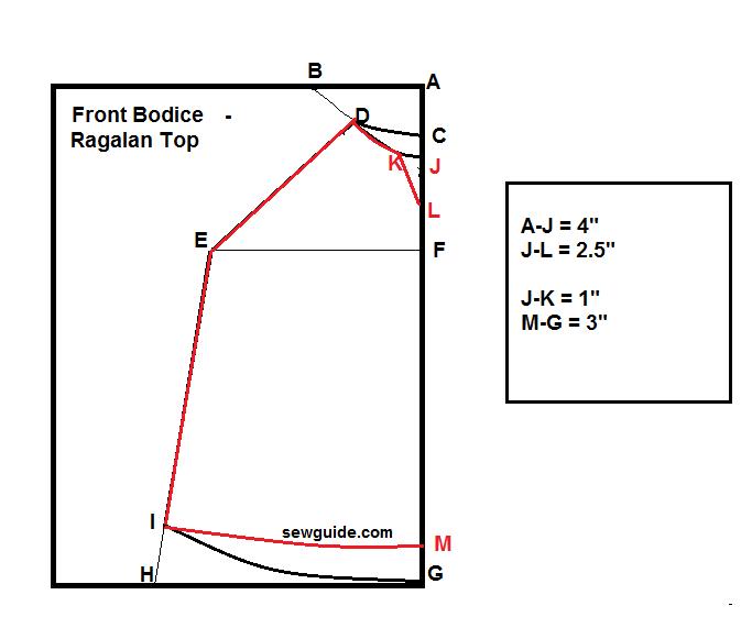 ragalan top sewing pattern