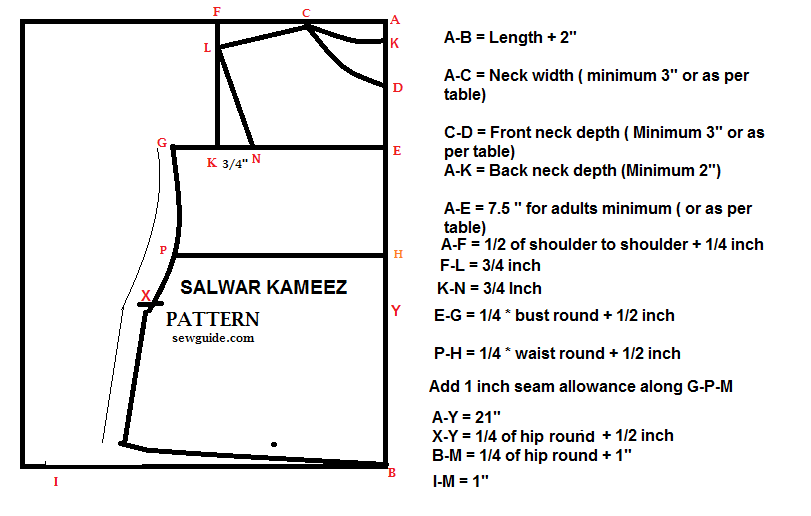 How to sew Salwar Kameez top- {FREE PATTERN} - Sew Guide