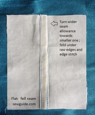 how to sew a flat fell seam