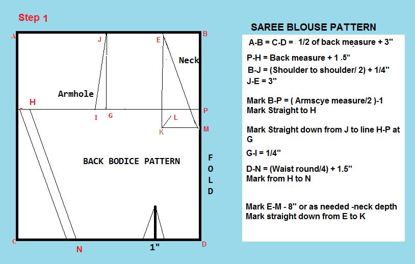 Make a simple {SARI BLOUSE} - A free DIY Pattern - Sew Guide