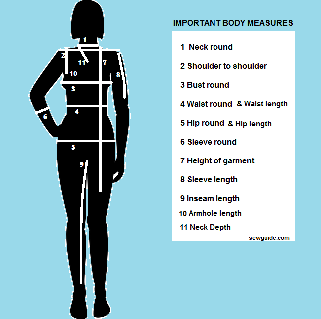 best way for taking  body measurements  for sewing your clothes