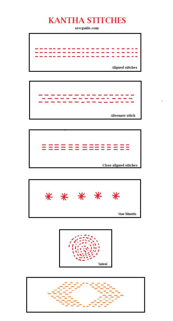 kantha embroidery stitches