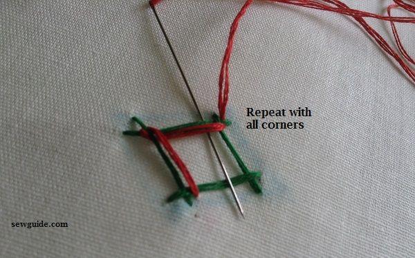 kutchi work embroidery