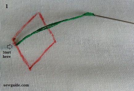 kutch work stitching