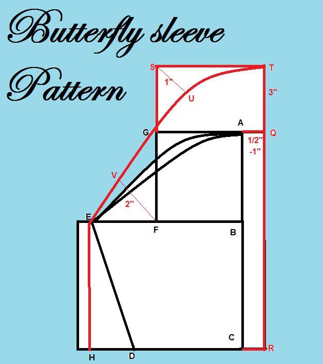 9+ Butterfly Patterns - PSD, Vector EPS, PNG Format ... |Printable Butterfly Sewing Patterns