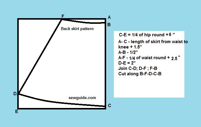 DIY Sewing Pattern to make a pretty CAMI DRESS aka SLIP DRESS