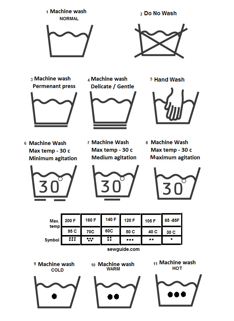 40 Fabric Care Labels Laundry Washing Symbols With Their Meanings