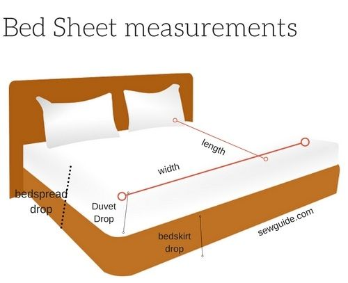 Measurements For A Full Size Bed Sheets