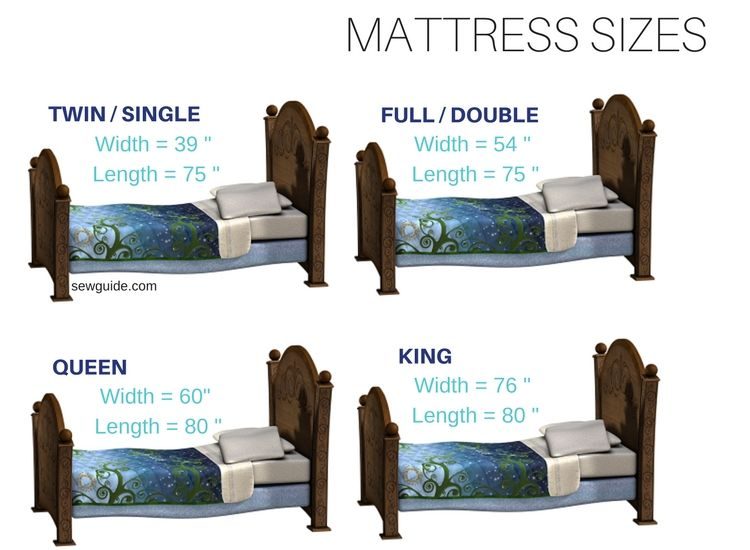 Bed Sheet Sizes Flat Sheets Fitted Sheets Comforter Dimensions Sew Guide