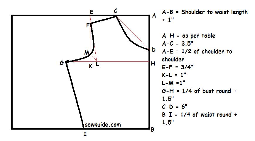 sundress pattern