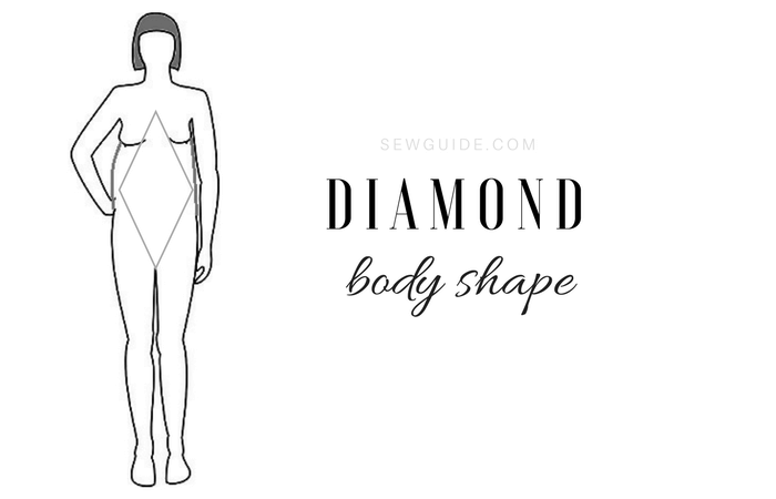 bodyshapes female