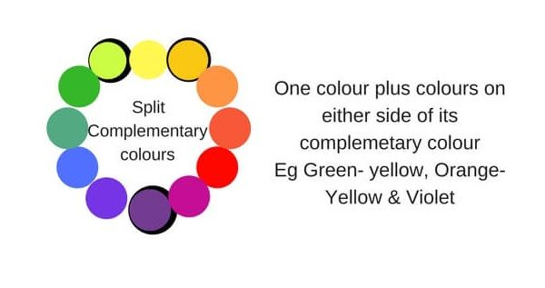 colour combination chart