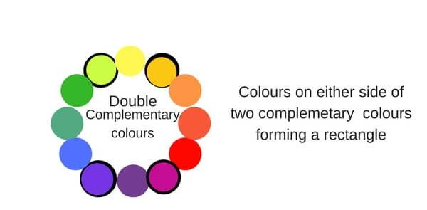 colour mixing and matching chart