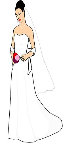 types of wedding veil lengths