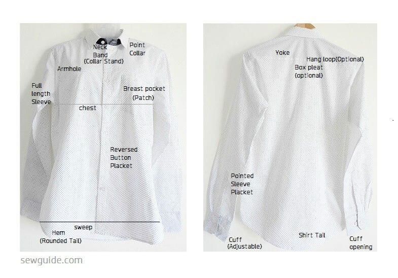 partsof a shirt