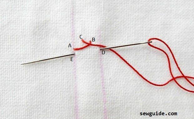 Braid Stitch: 10 beautiful stitches that look like braids