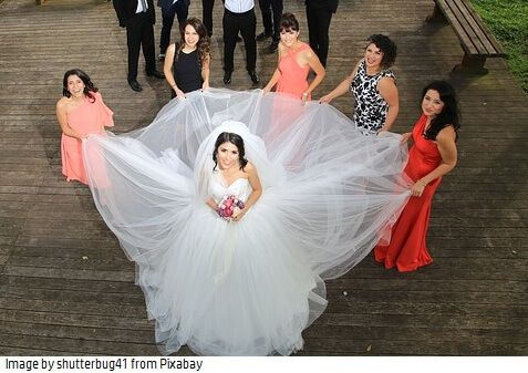many types of gowns