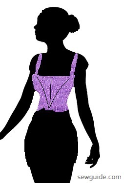 CORSETS - 16 Different types (and some interesting facts you may want to know about the corset)