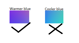 Blue color in fashion - and Blue combinations that can be used in selecting clothes